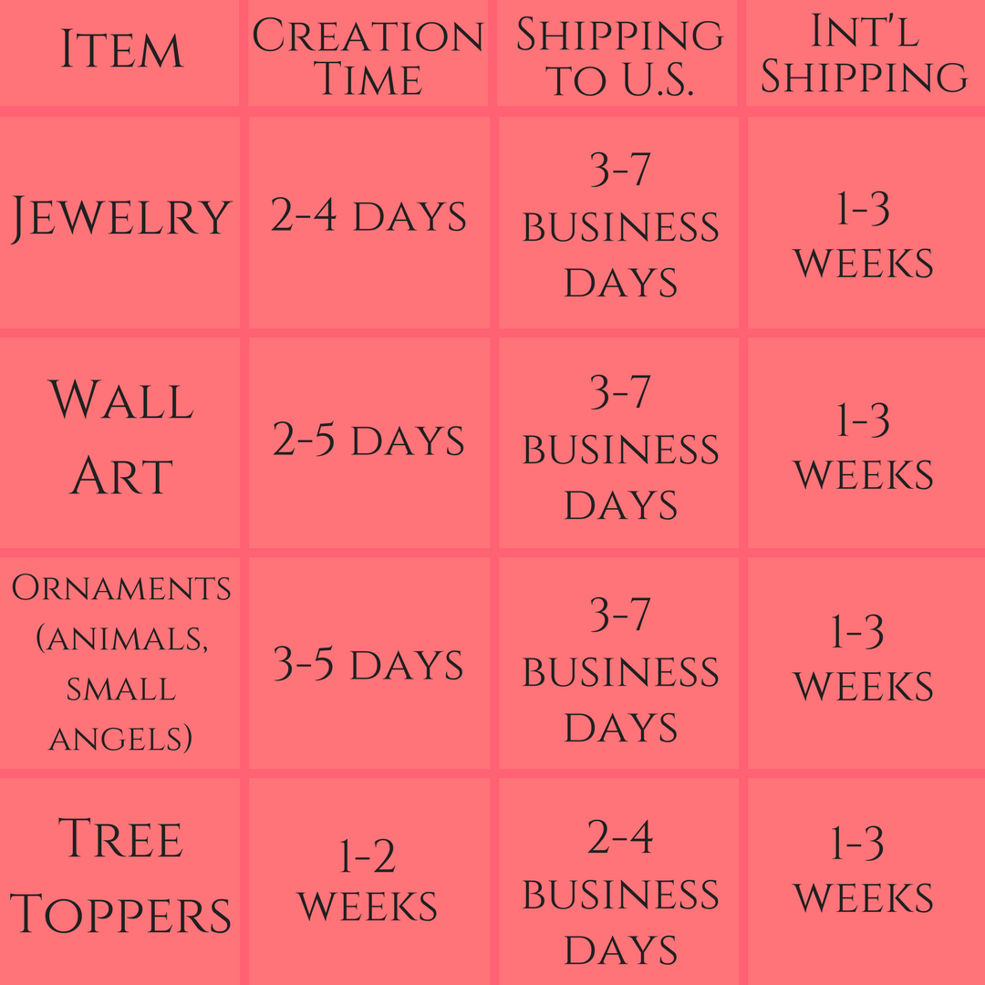 Holiday Creation and Shipping Estimates